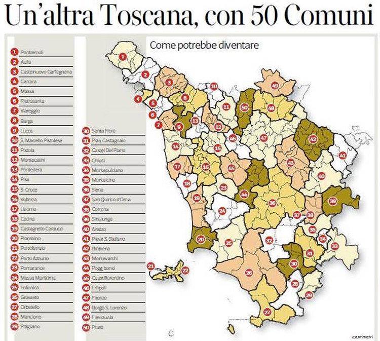 CHE NE SARÀ DI NOI? Riflessioni sulle fusioni dei Comuni in Toscana.