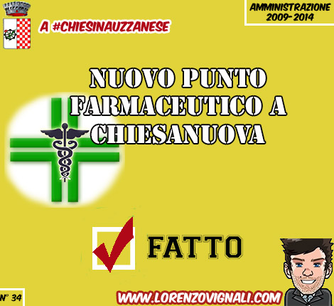 Nuovo punto farmaceutico a Chiesanuova.